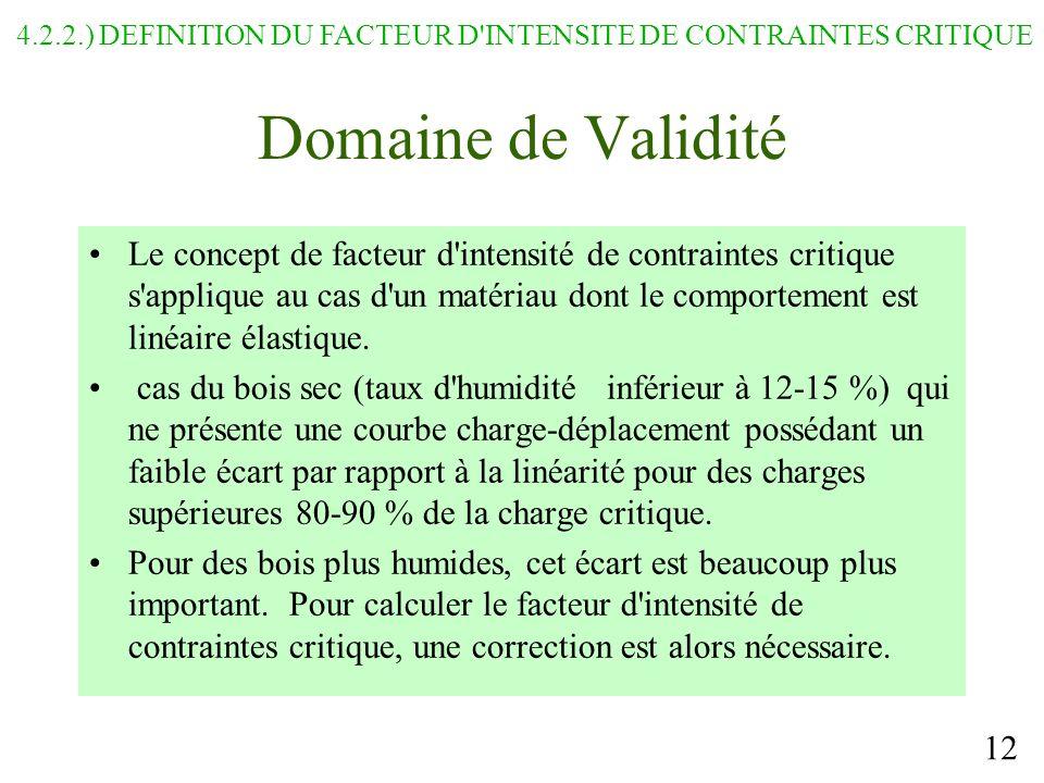 12 Domaine de Validité Le concept de facteur d intensité de contraintes critique s applique au cas d un matériau dont le comportement est linéaire élastique.