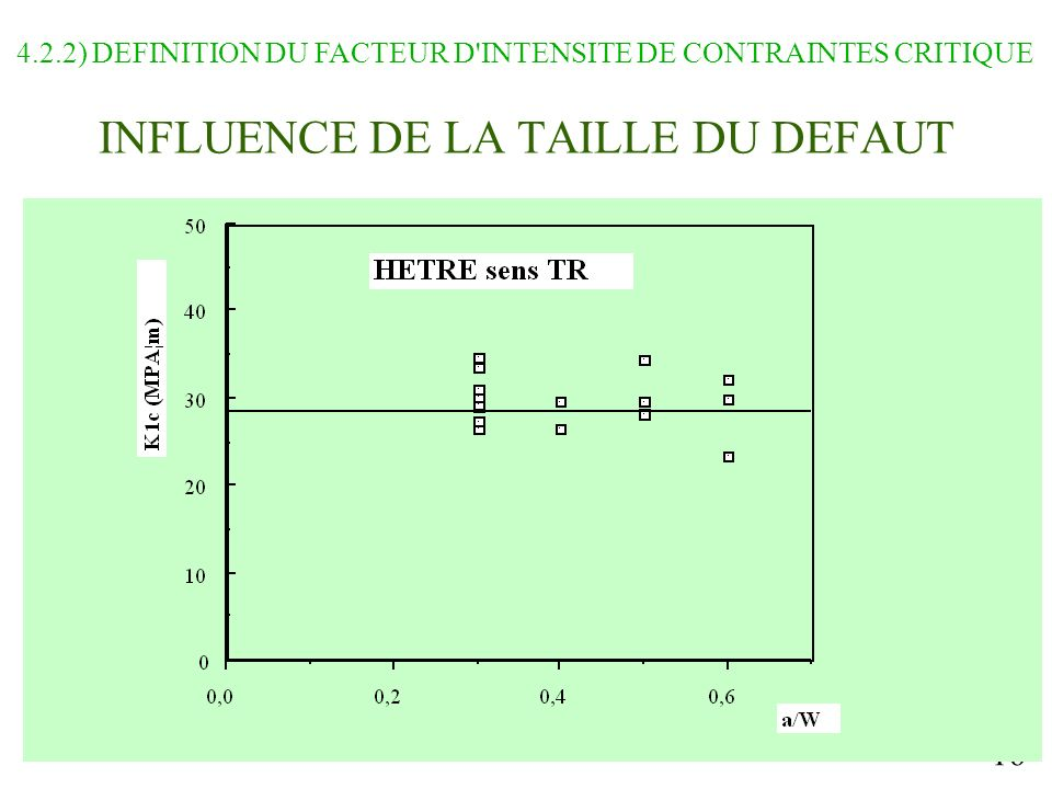 16 INFLUENCE DE LA TAILLE DU DEFAUT 4.2.2) DEFINITION DU FACTEUR D'INTENSITE DE CONTRAINTES CRITIQUE