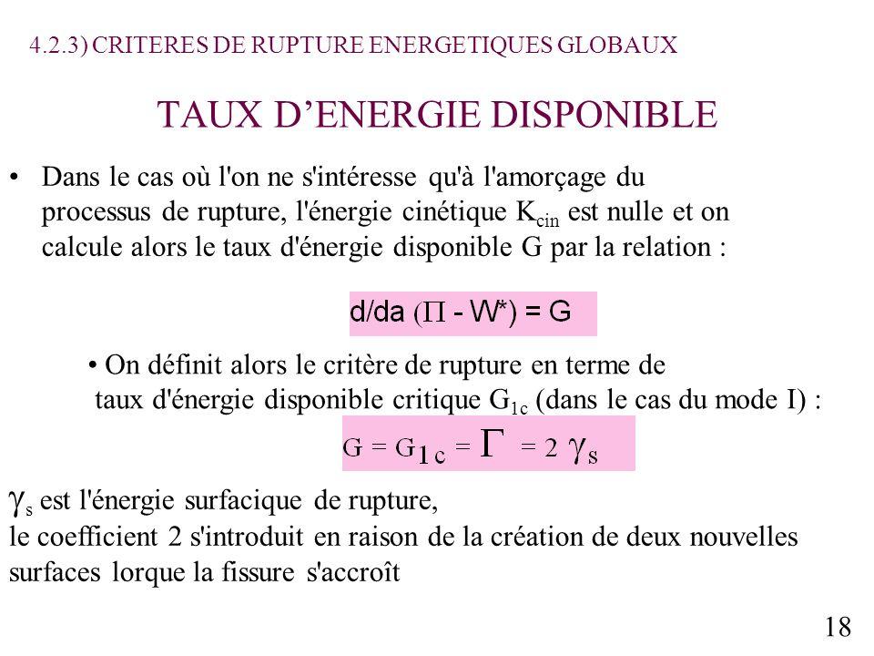 18 TAUX DENERGIE DISPONIBLE Dans le cas où l on ne s intéresse qu à l amorçage du processus de rupture, l énergie cinétique K cin est nulle et on calcule alors le taux d énergie disponible G par la relation : On définit alors le critère de rupture en terme de taux d énergie disponible critique G 1c (dans le cas du mode I) : s est l énergie surfacique de rupture, le coefficient 2 s introduit en raison de la création de deux nouvelles surfaces lorque la fissure s accroît 4.2.3) CRITERES DE RUPTURE ENERGETIQUES GLOBAUX