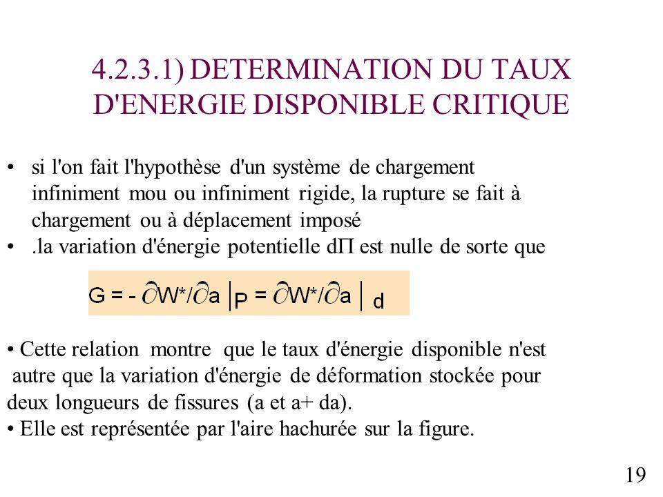 19 4.2.3.1) DETERMINATION DU TAUX D ENERGIE DISPONIBLE CRITIQUE si l on fait l hypothèse d un système de chargement infiniment mou ou infiniment rigide, la rupture se fait à chargement ou à déplacement imposé.la variation d énergie potentielle d est nulle de sorte que Cette relation montre que le taux d énergie disponible n est autre que la variation d énergie de déformation stockée pour deux longueurs de fissures (a et a+ da).