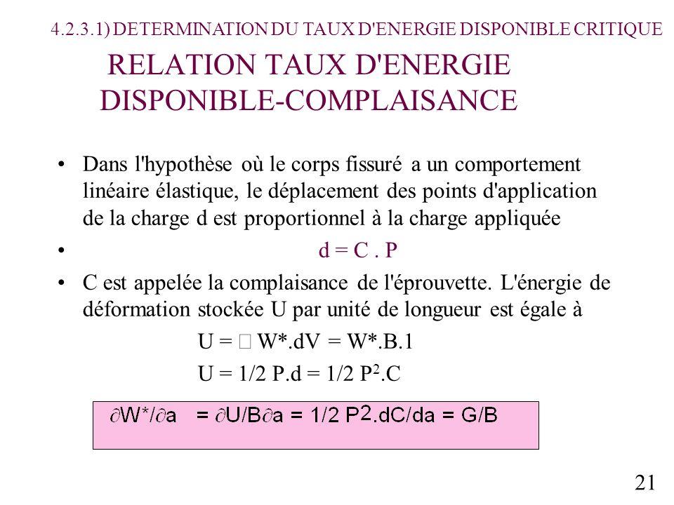 21 RELATION TAUX D ENERGIE DISPONIBLE-COMPLAISANCE Dans l hypothèse où le corps fissuré a un comportement linéaire élastique, le déplacement des points d application de la charge d est proportionnel à la charge appliquée d = C.