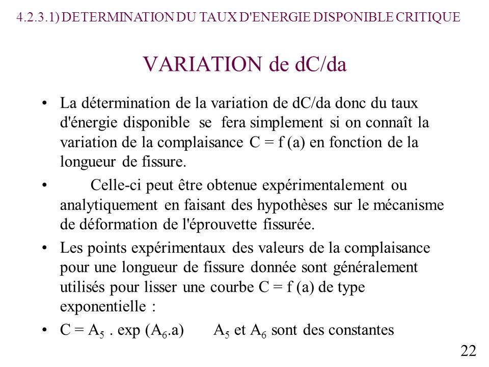 22 VARIATION de dC/da La détermination de la variation de dC/da donc du taux d énergie disponible se fera simplement si on connaît la variation de la complaisance C = f (a) en fonction de la longueur de fissure.