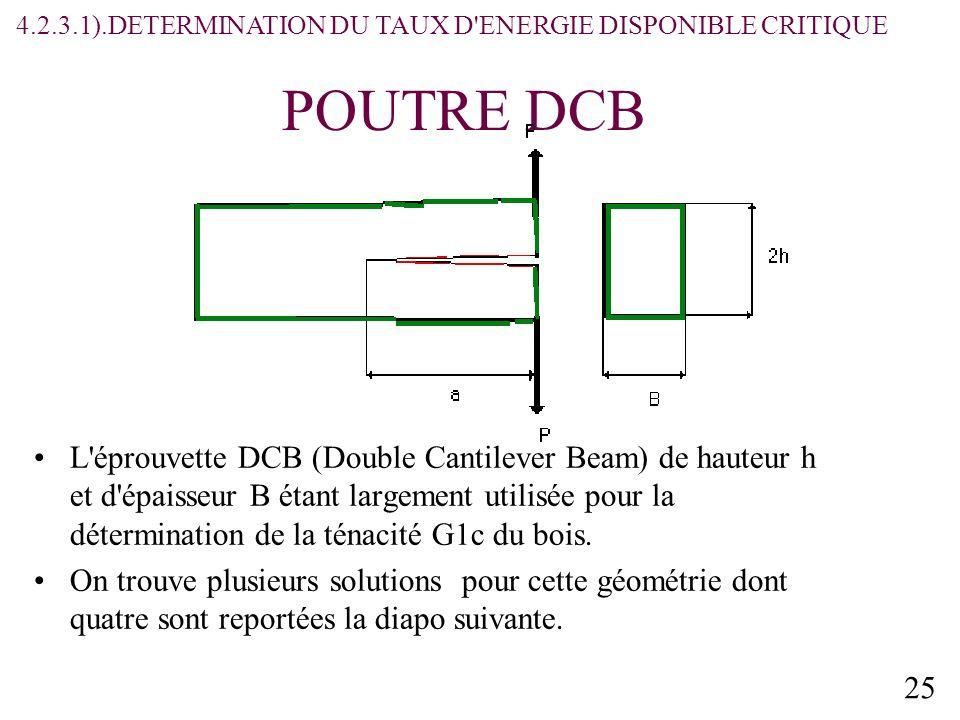 25 POUTRE DCB L éprouvette DCB (Double Cantilever Beam) de hauteur h et d épaisseur B étant largement utilisée pour la détermination de la ténacité G1c du bois.