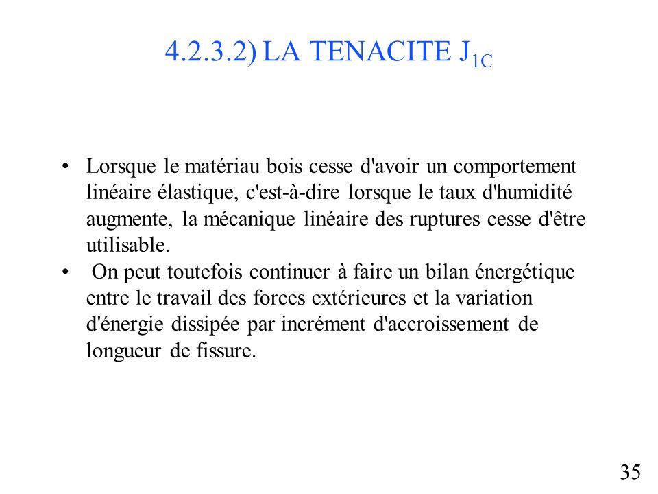 35 4.2.3.2) LA TENACITE J 1C Lorsque le matériau bois cesse d avoir un comportement linéaire élastique, c est-à-dire lorsque le taux d humidité augmente, la mécanique linéaire des ruptures cesse d être utilisable.