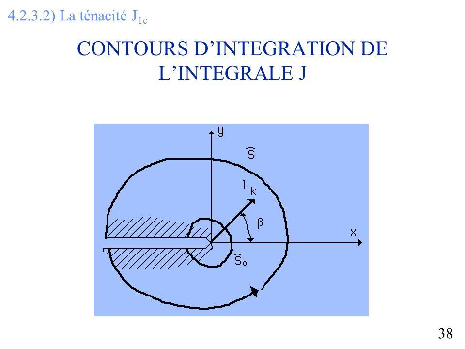 38 CONTOURS DINTEGRATION DE LINTEGRALE J 4.2.3.2) La ténacité J 1c