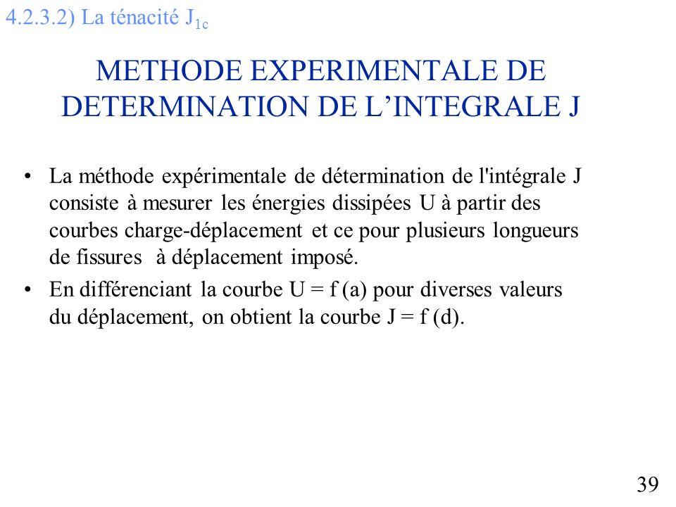 39 METHODE EXPERIMENTALE DE DETERMINATION DE LINTEGRALE J La méthode expérimentale de détermination de l intégrale J consiste à mesurer les énergies dissipées U à partir des courbes charge-déplacement et ce pour plusieurs longueurs de fissures à déplacement imposé.