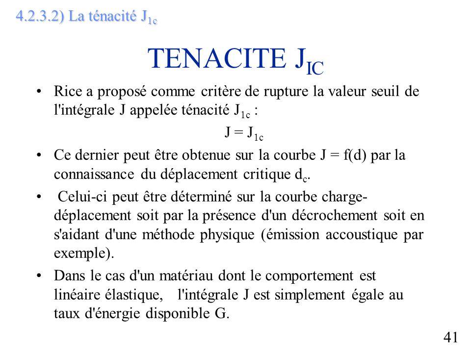 41 TENACITE J IC Rice a proposé comme critère de rupture la valeur seuil de l intégrale J appelée ténacité J 1c : J = J 1c Ce dernier peut être obtenue sur la courbe J = f(d) par la connaissance du déplacement critique d c.