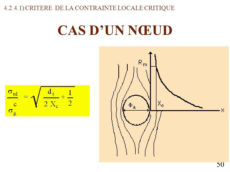 50 CAS DUN NŒUD 4.2.4.1) CRITERE DE LA CONTRAINTE LOCALE CRITIQUE