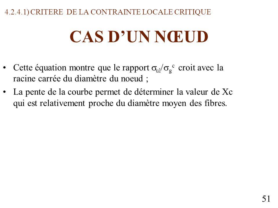 51 CAS DUN NŒUD Cette équation montre que le rapport ul / g c croit avec la racine carrée du diamètre du noeud ; La pente de la courbe permet de déterminer la valeur de Xc qui est relativement proche du diamètre moyen des fibres.