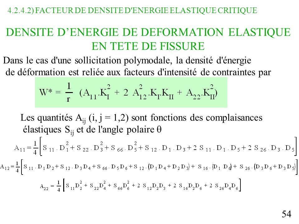 54 DENSITE DENERGIE DE DEFORMATION ELASTIQUE EN TETE DE FISSURE Dans le cas d une sollicitation polymodale, la densité d énergie de déformation est reliée aux facteurs d intensité de contraintes par Les quantités A ij (i, j = 1,2) sont fonctions des complaisances élastiques S ij et de l angle polaire 4.2.4.2) FACTEUR DE DENSITE D ENERGIE ELASTIQUE CRITIQUE