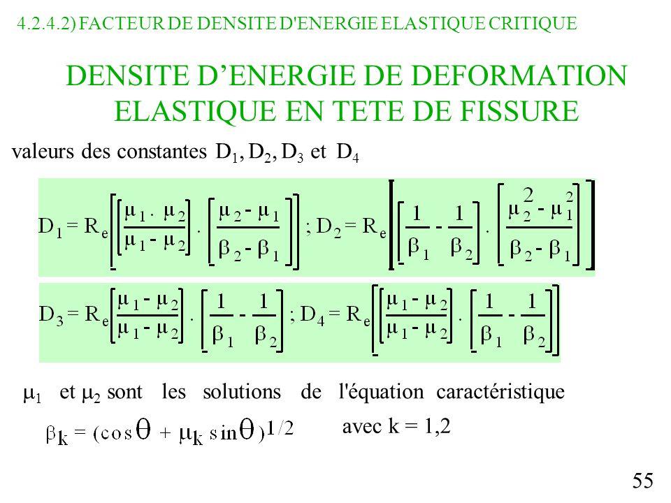 55 DENSITE DENERGIE DE DEFORMATION ELASTIQUE EN TETE DE FISSURE 4.2.4.2) FACTEUR DE DENSITE D ENERGIE ELASTIQUE CRITIQUE valeurs des constantes D 1, D 2, D 3 et D 4 1 et 2 sont les solutions de l équation caractéristique avec k = 1,2