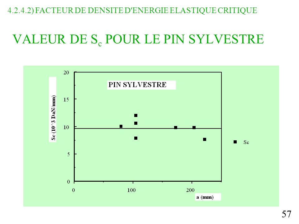 57 VALEUR DE S c POUR LE PIN SYLVESTRE 4.2.4.2) FACTEUR DE DENSITE D ENERGIE ELASTIQUE CRITIQUE