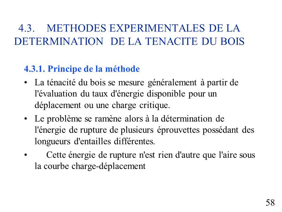 58 4.3.METHODES EXPERIMENTALES DE LA DETERMINATION DE LA TENACITE DU BOIS 4.3.1.