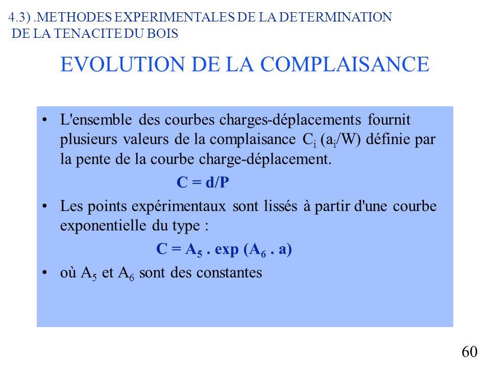 60 EVOLUTION DE LA COMPLAISANCE L ensemble des courbes charges-déplacements fournit plusieurs valeurs de la complaisance C i (a i /W) définie par la pente de la courbe charge-déplacement.