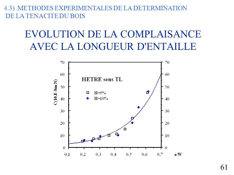 61 EVOLUTION DE LA COMPLAISANCE AVEC LA LONGUEUR D ENTAILLE 4.3).METHODES EXPERIMENTALES DE LA DETERMINATION DE LA TENACITE DU BOIS