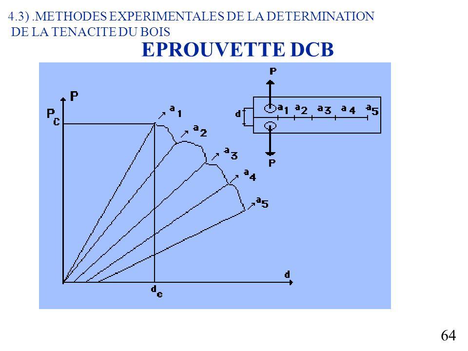 64 EPROUVETTE DCB 4.3).METHODES EXPERIMENTALES DE LA DETERMINATION DE LA TENACITE DU BOIS