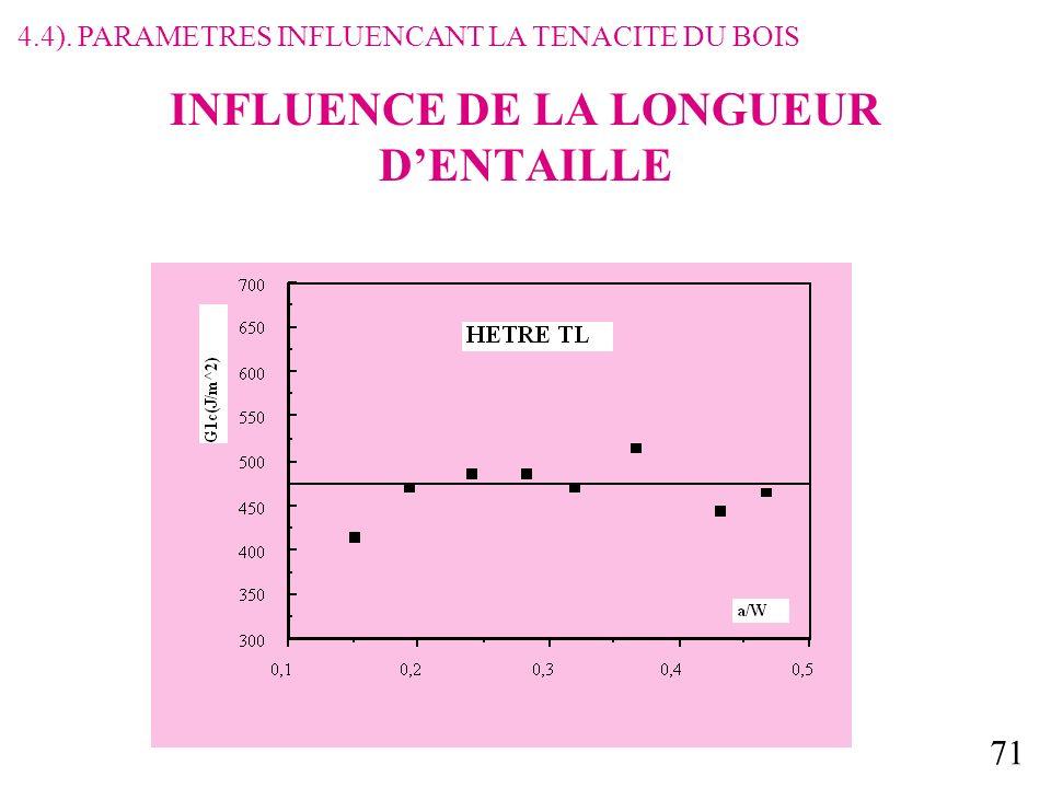 71 INFLUENCE DE LA LONGUEUR DENTAILLE 4.4). PARAMETRES INFLUENCANT LA TENACITE DU BOIS