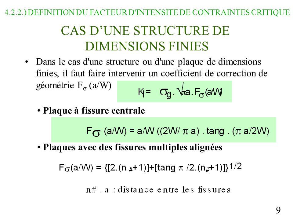 9 Dans le cas d une structure ou d une plaque de dimensions finies, il faut faire intervenir un coefficient de correction de géométrie F (a/W) 4.2.2.) DEFINITION DU FACTEUR D INTENSITE DE CONTRAINTES CRITIQUE CAS DUNE STRUCTURE DE DIMENSIONS FINIES Plaque à fissure centrale Plaques avec des fissures multiples alignées