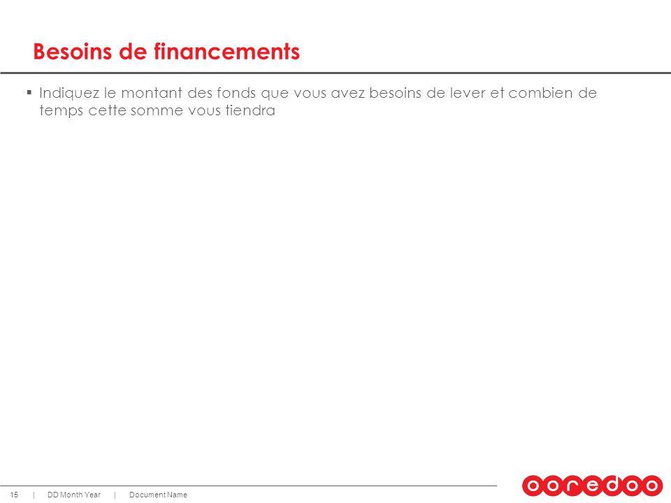 Document NameDD Month Year 15 || Besoins de financements Indiquez le montant des fonds que vous avez besoins de lever et combien de temps cette somme