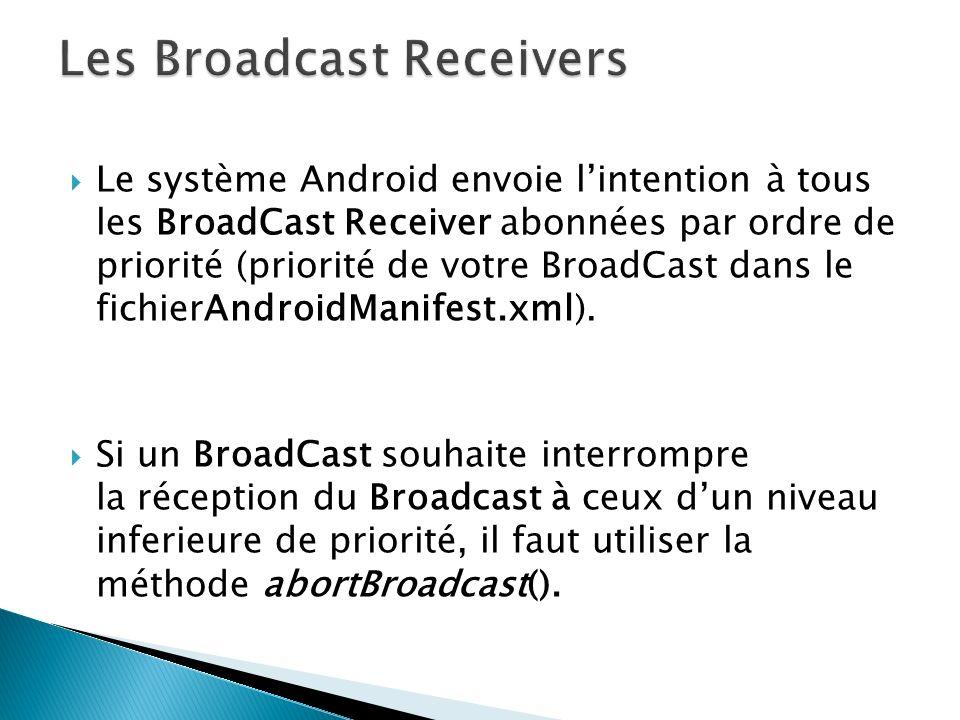 Le système Android envoie lintention à tous les BroadCast Receiver abonnées par ordre de priorité (priorité de votre BroadCast dans le fichierAndroidManifest.xml).
