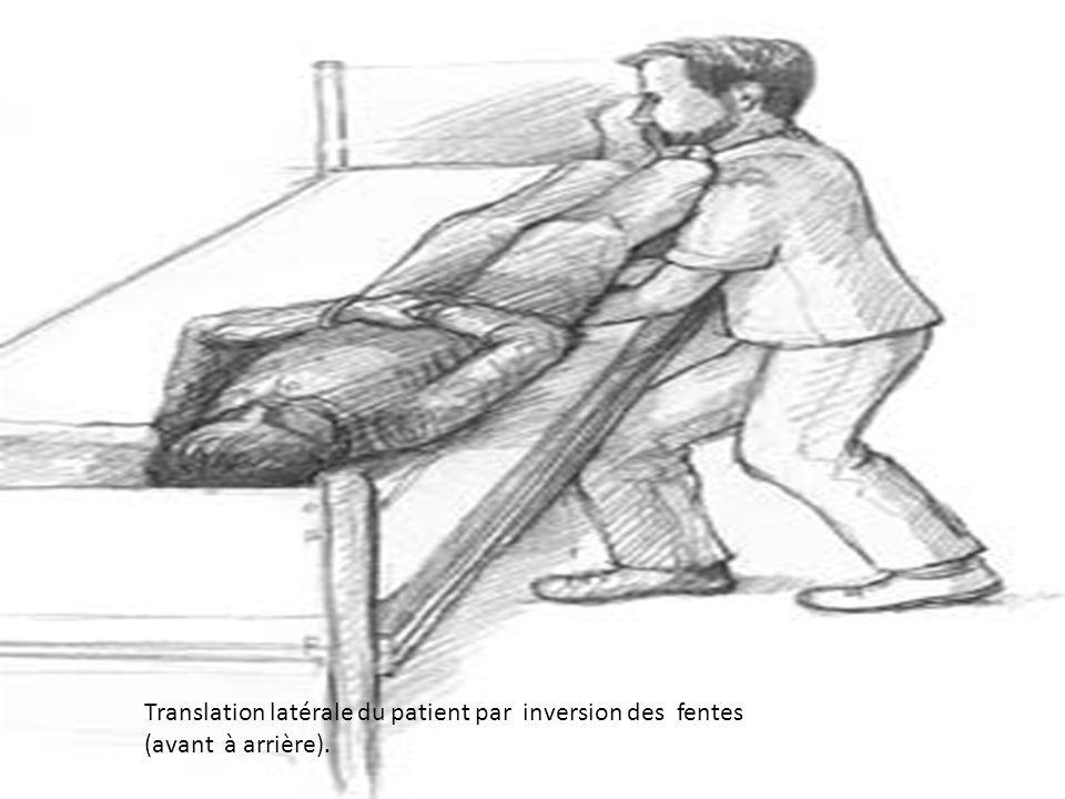 Translation lat é rale du patient par inversion des fentes (avant à arrière).