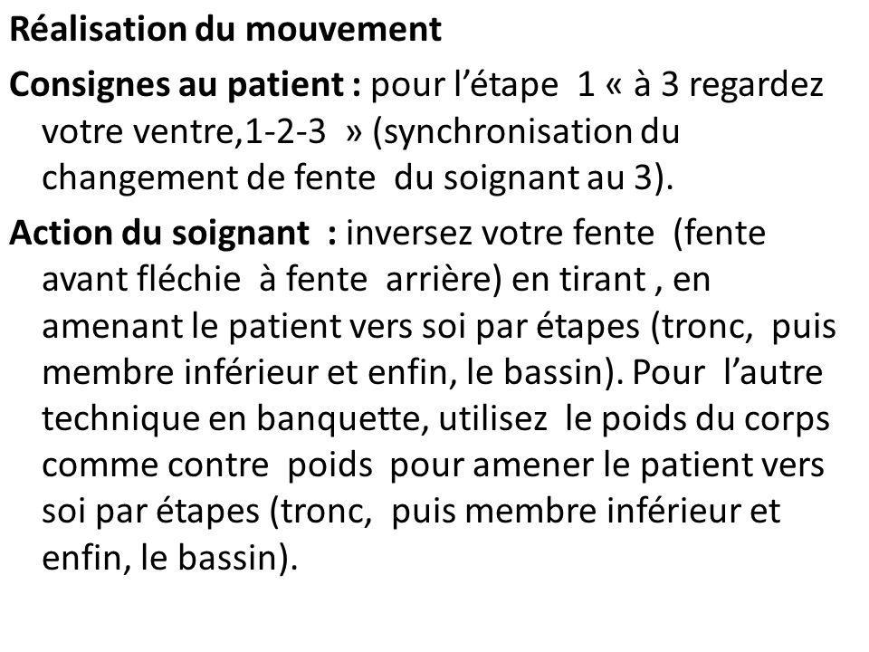 Réalisation du mouvement Consignes au patient : pour létape 1 « à 3 regardez votre ventre,1-2-3 » (synchronisation du changement de fente du soignant