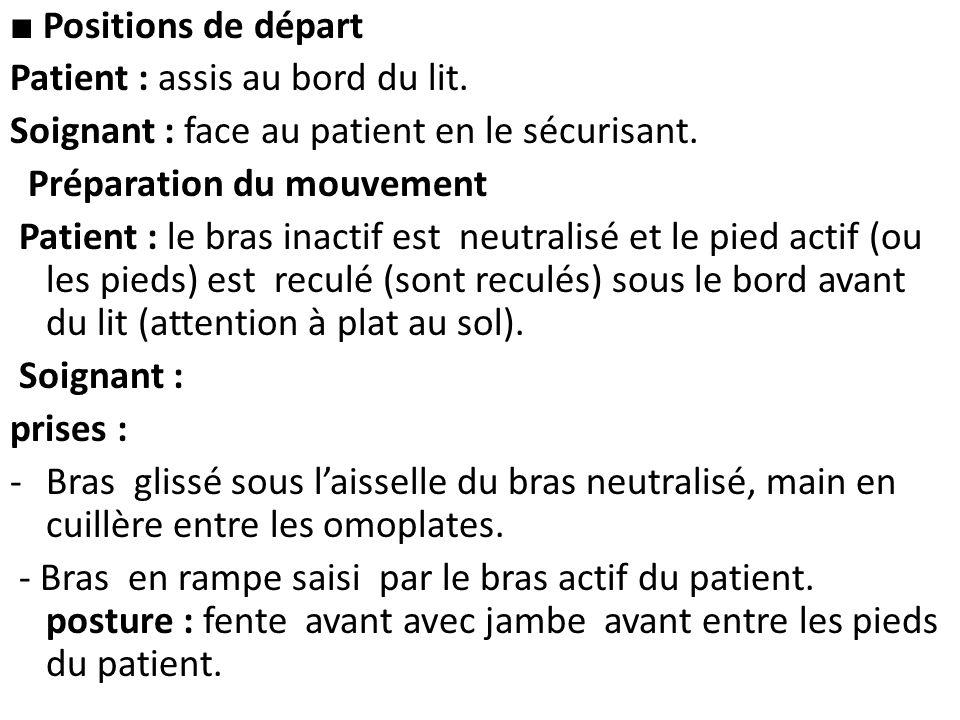 Positions de départ Patient : assis au bord du lit. Soignant : face au patient en le sécurisant. Préparation du mouvement Patient : le bras inactif es