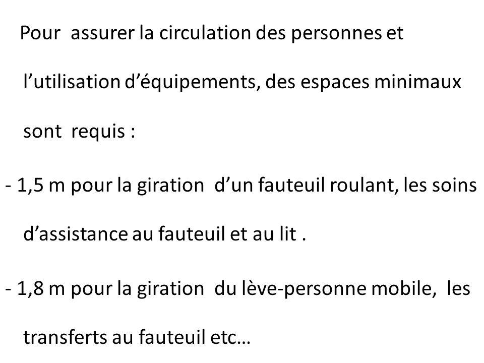 Pour assurer la circulation des personnes et lutilisation déquipements, des espaces minimaux sont requis : - 1,5 m pour la giration dun fauteuil roula