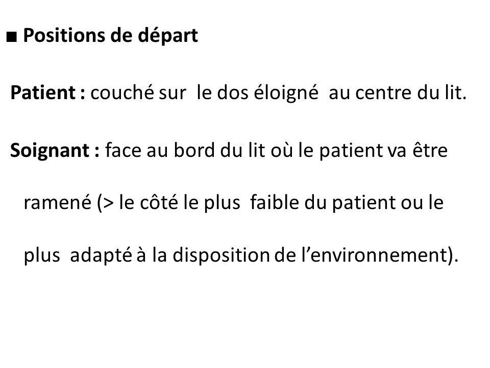 Positions de départ Patient : couché sur le dos éloigné au centre du lit. Soignant : face au bord du lit où le patient va être ramené (> le côté le pl