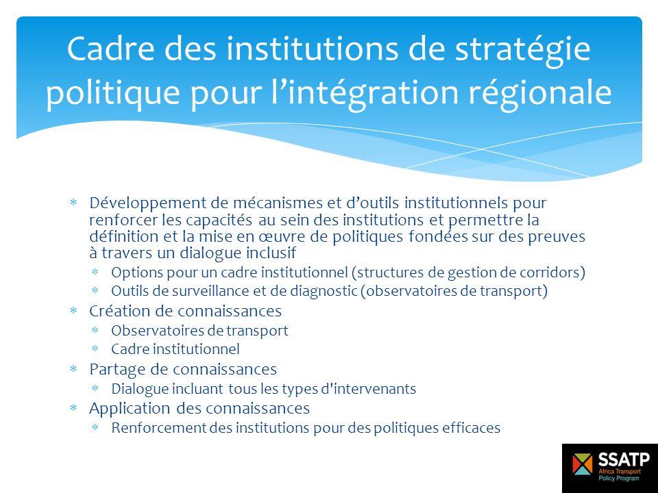 Développement de mécanismes et doutils institutionnels pour renforcer les capacités au sein des institutions et permettre la définition et la mise en