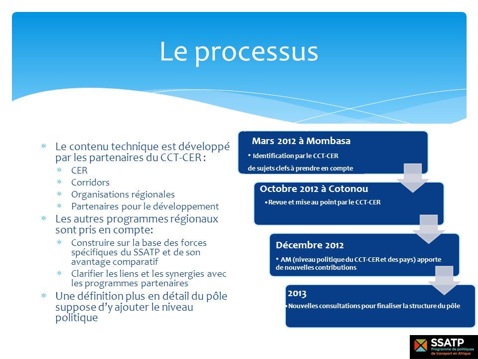 Le processus Le contenu technique est développé par les partenaires du CCT-CER : CER Corridors Organisations régionales Partenaires pour le développem
