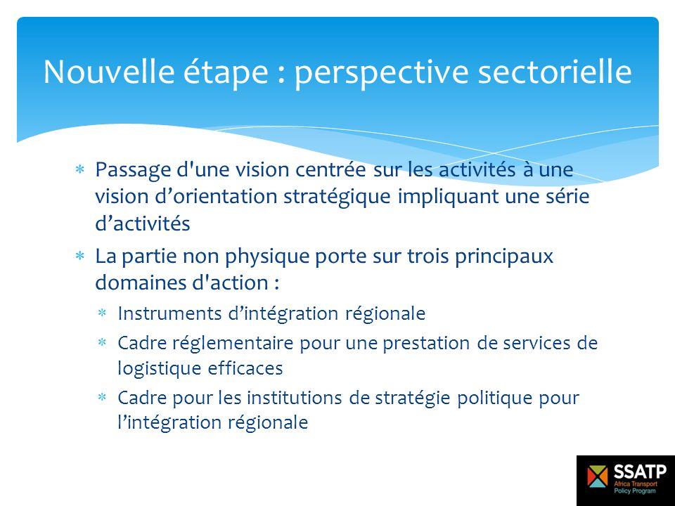 Passage d'une vision centrée sur les activités à une vision dorientation stratégique impliquant une série dactivités La partie non physique porte sur