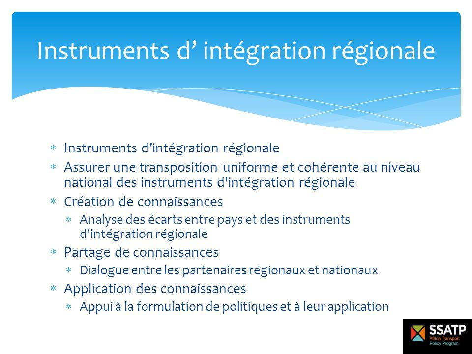 Instruments dintégration régionale Assurer une transposition uniforme et cohérente au niveau national des instruments d'intégration régionale Création