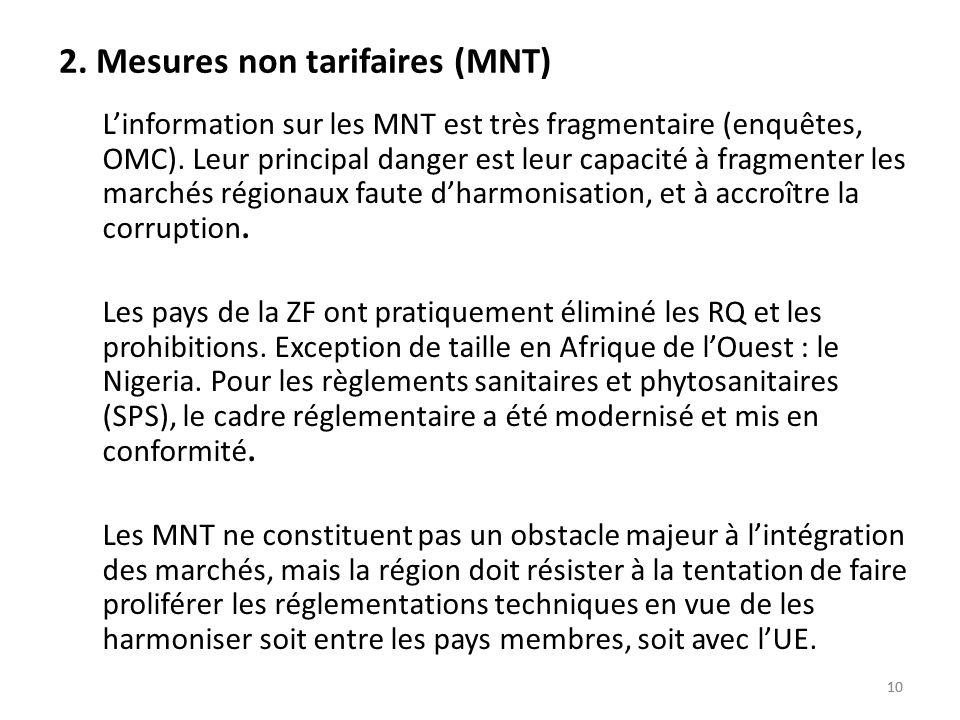 10 2. Mesures non tarifaires (MNT) Linformation sur les MNT est très fragmentaire (enquêtes, OMC). Leur principal danger est leur capacité à fragmente