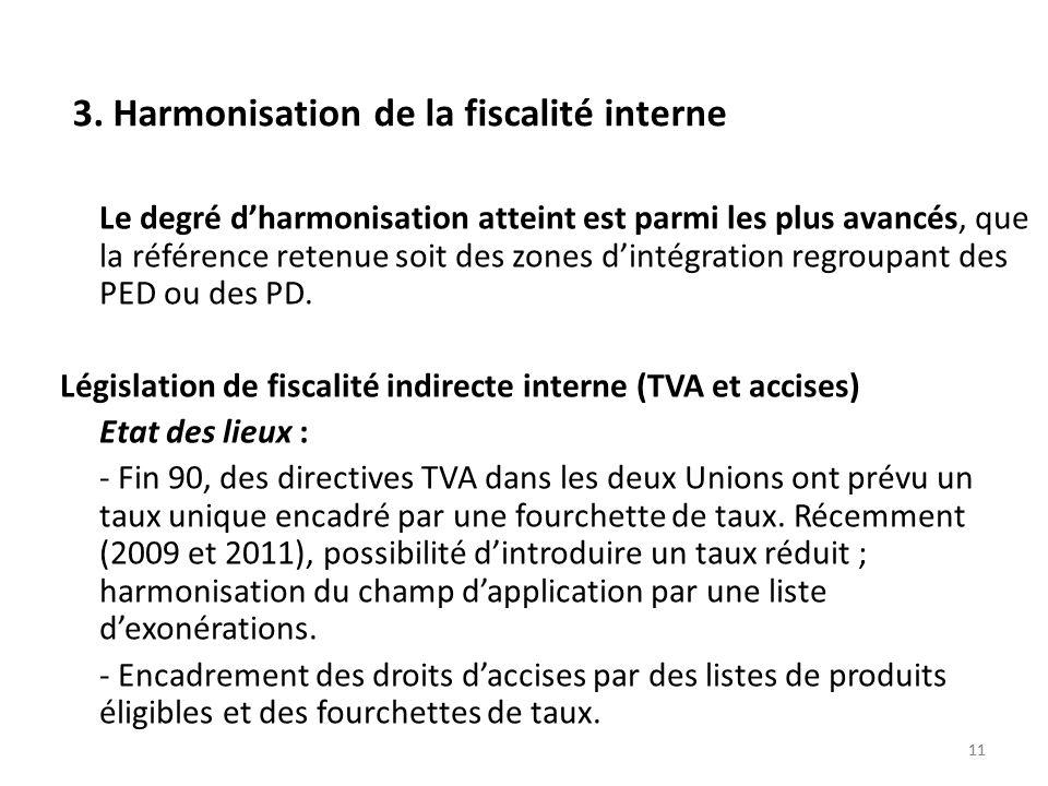 11 3. Harmonisation de la fiscalité interne Le degré dharmonisation atteint est parmi les plus avancés, que la référence retenue soit des zones dintég