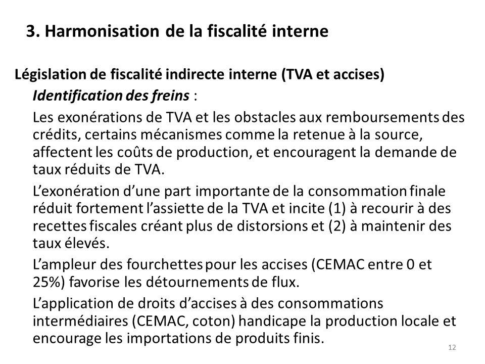 12 3. Harmonisation de la fiscalité interne Législation de fiscalité indirecte interne (TVA et accises) Identification des freins : Les exonérations d