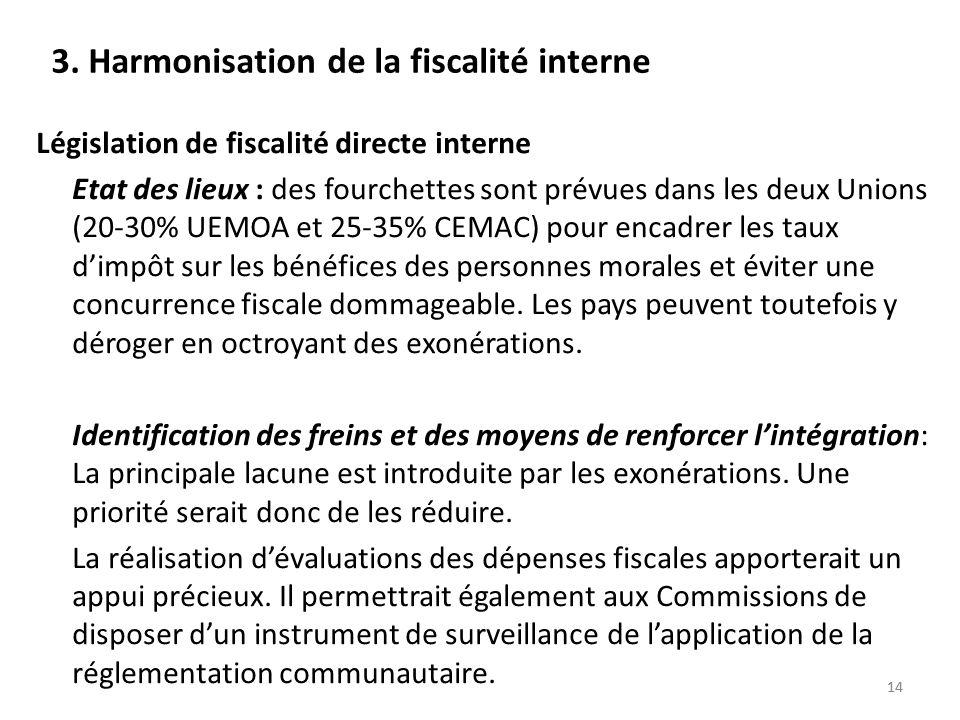 14 3. Harmonisation de la fiscalité interne Législation de fiscalité directe interne Etat des lieux : des fourchettes sont prévues dans les deux Union