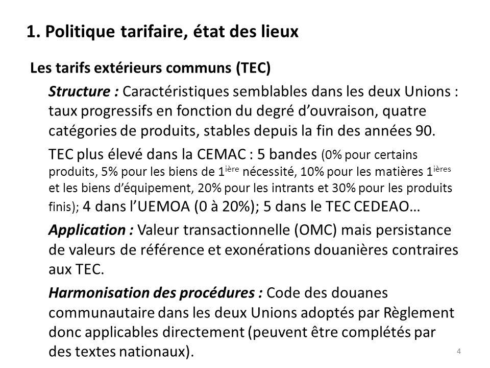 44 1. Politique tarifaire, état des lieux Les tarifs extérieurs communs (TEC) Structure : Caractéristiques semblables dans les deux Unions : taux prog