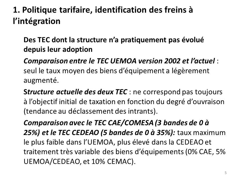 55 1. Politique tarifaire, identification des freins à lintégration Des TEC dont la structure na pratiquement pas évolué depuis leur adoption Comparai