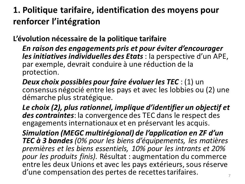 77 1. Politique tarifaire, identification des moyens pour renforcer lintégration Lévolution nécessaire de la politique tarifaire En raison des engagem