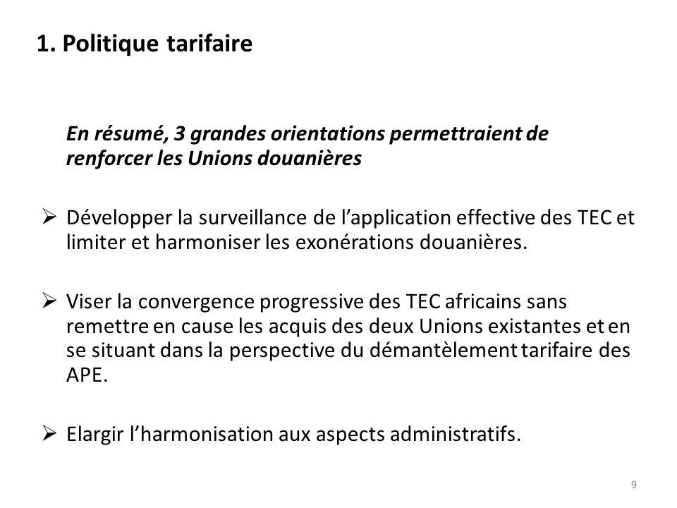 99 1. Politique tarifaire En résumé, 3 grandes orientations permettraient de renforcer les Unions douanières Développer la surveillance de lapplicatio
