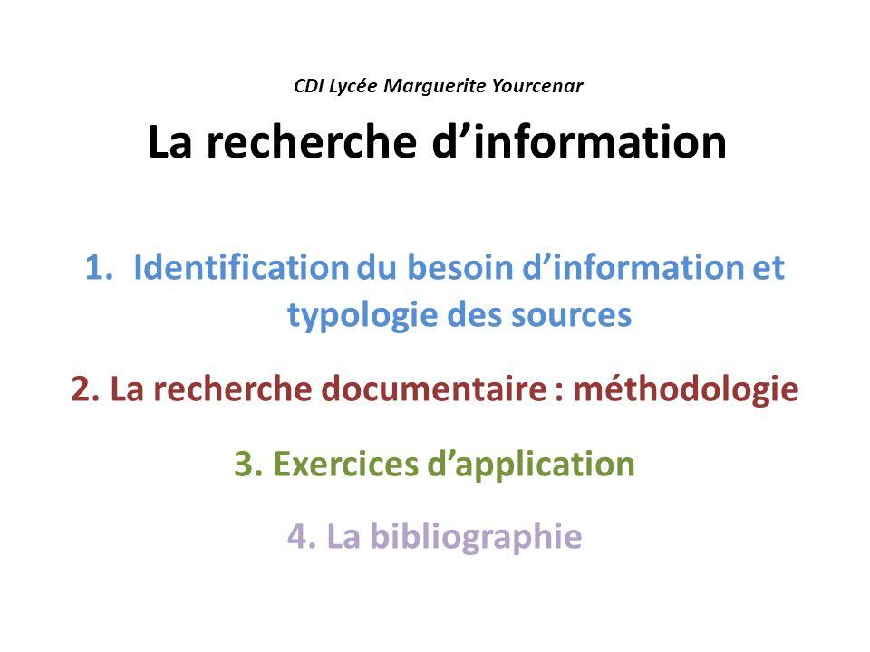 CDI Lycée Marguerite Yourcenar La recherche dinformation 1.Identification du besoin dinformation et typologie des sources 2. La recherche documentaire