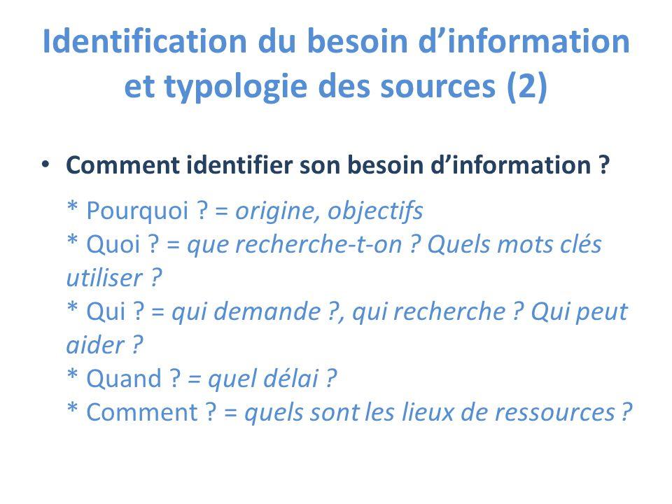 Identification du besoin dinformation et typologie des sources (2) Comment identifier son besoin dinformation ? * Pourquoi ? = origine, objectifs * Qu