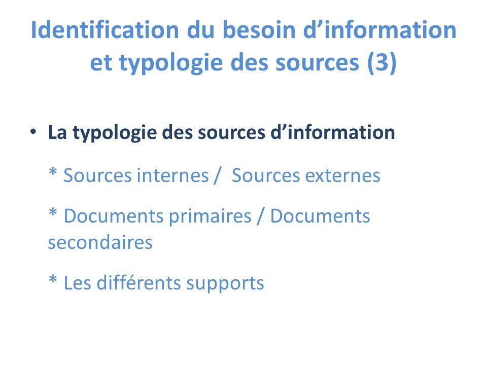 Identification du besoin dinformation et typologie des sources (3) La typologie des sources dinformation * Sources internes / Sources externes * Documents primaires / Documents secondaires * Les différents supports