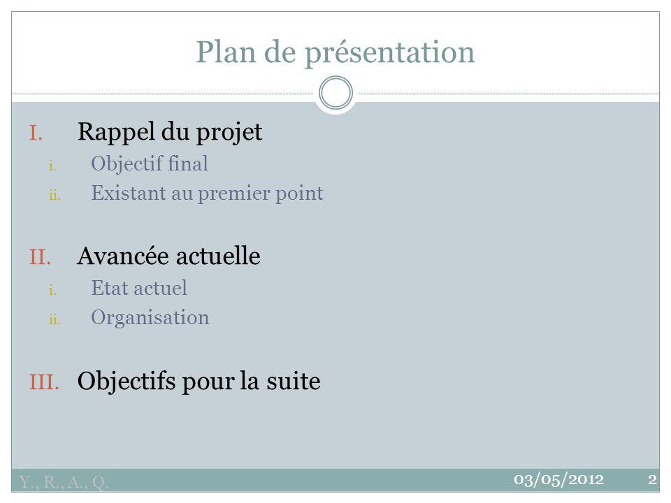 Y., R., A., Q.03/05/20122 Plan de présentation I.