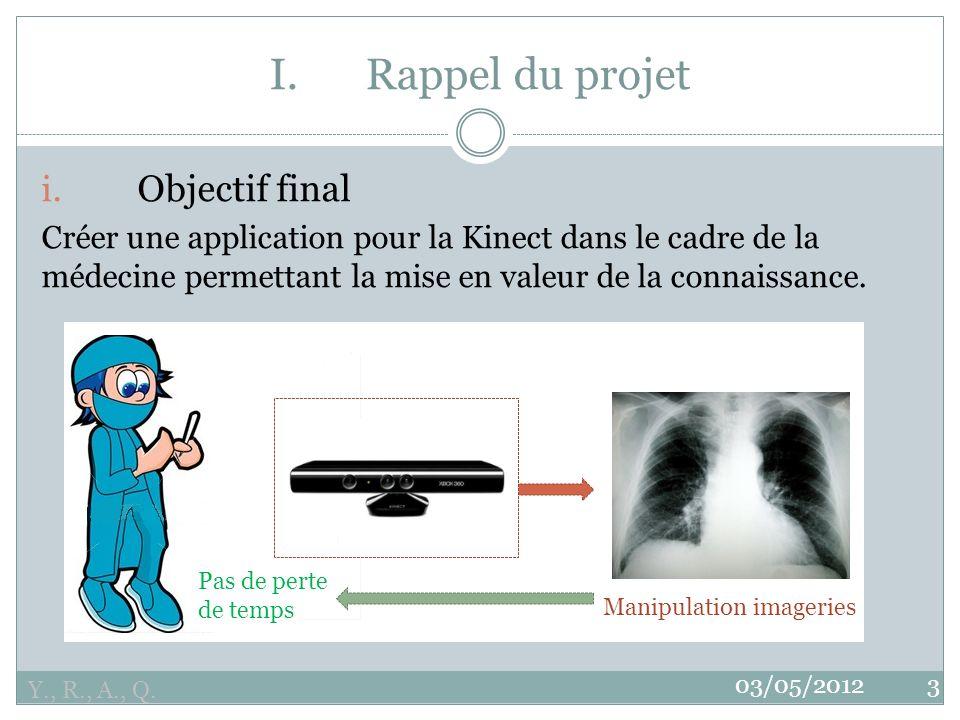 Y., R., A., Q.03/05/20123 I.Rappel du projet i.