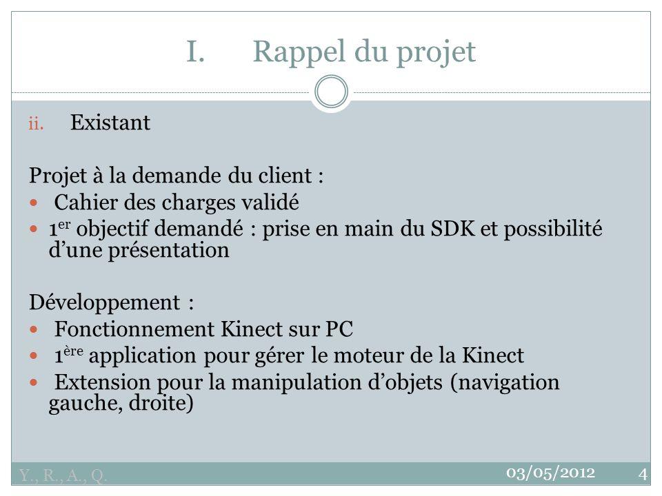Y., R., A., Q.03/05/20124 I.Rappel du projet ii.