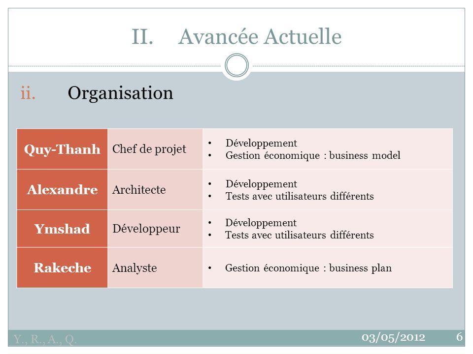 Y., R., A., Q.03/05/20126 II.Avancée Actuelle ii.