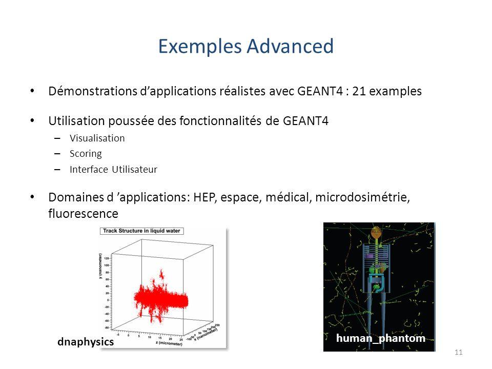 Exemples Advanced Démonstrations dapplications réalistes avec GEANT4 : 21 examples Utilisation poussée des fonctionnalités de GEANT4 – Visualisation – Scoring – Interface Utilisateur Domaines d applications: HEP, espace, médical, microdosimétrie, fluorescence 11 human_phantom dnaphysics