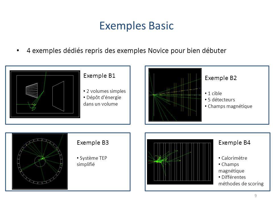 Exemples Extended Exemples dédiés: – Test et validation de la physique et du tracking Physique électromagnétique, hadronique Désintégration Champs électromagntiques Géométrie – Démonstration des fonctionnalités de GEANT4 Scoring, génération dévènements, conversion G3->G4, persistence Processus optiques Manipulation Run/Event, réduction de variance – Éléments pour étendre les fonctionnalités Parallélisation 10